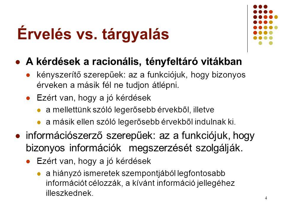 Érvelés vs. tárgyalás A kérdések a racionális, tényfeltáró vitákban