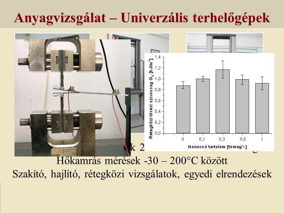 Anyagvizsgálat – Univerzális terhelőgépek