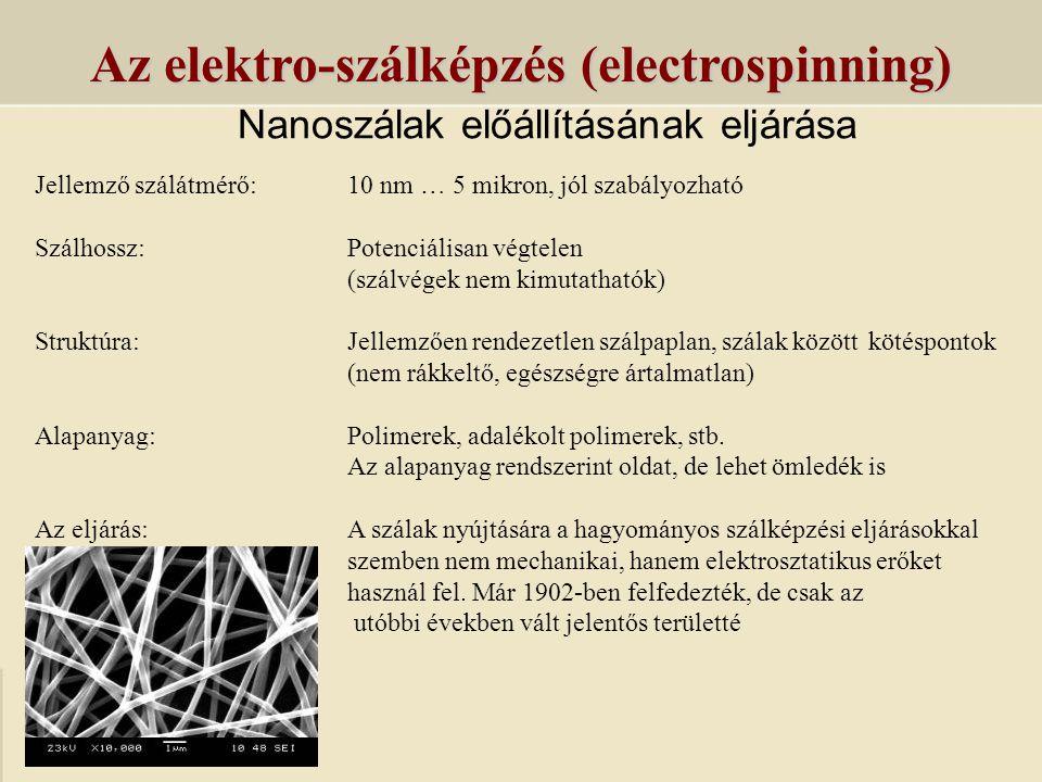 Az elektro-szálképzés (electrospinning)