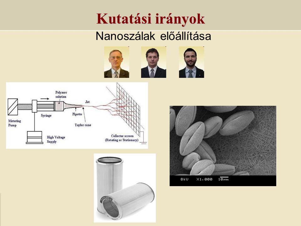 Nanoszálak előállítása