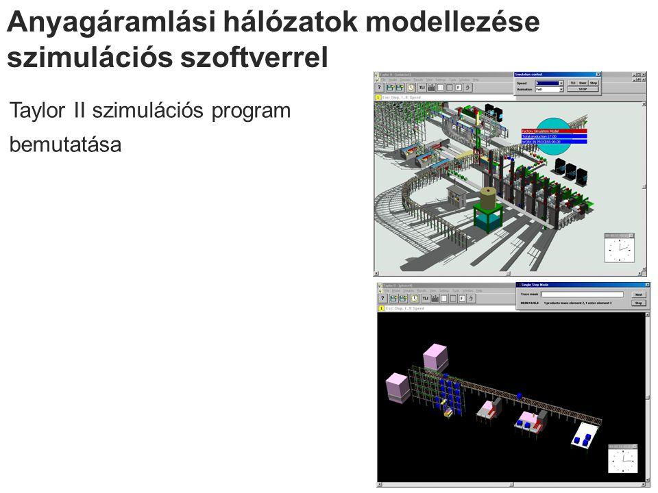 Anyagáramlási hálózatok modellezése szimulációs szoftverrel