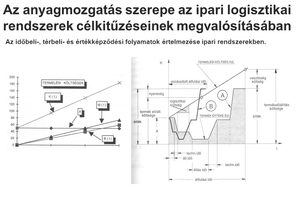 Az anyagmozgatás szerepe az ipari logisztikai rendszerek célkitűzéseinek megvalósításában