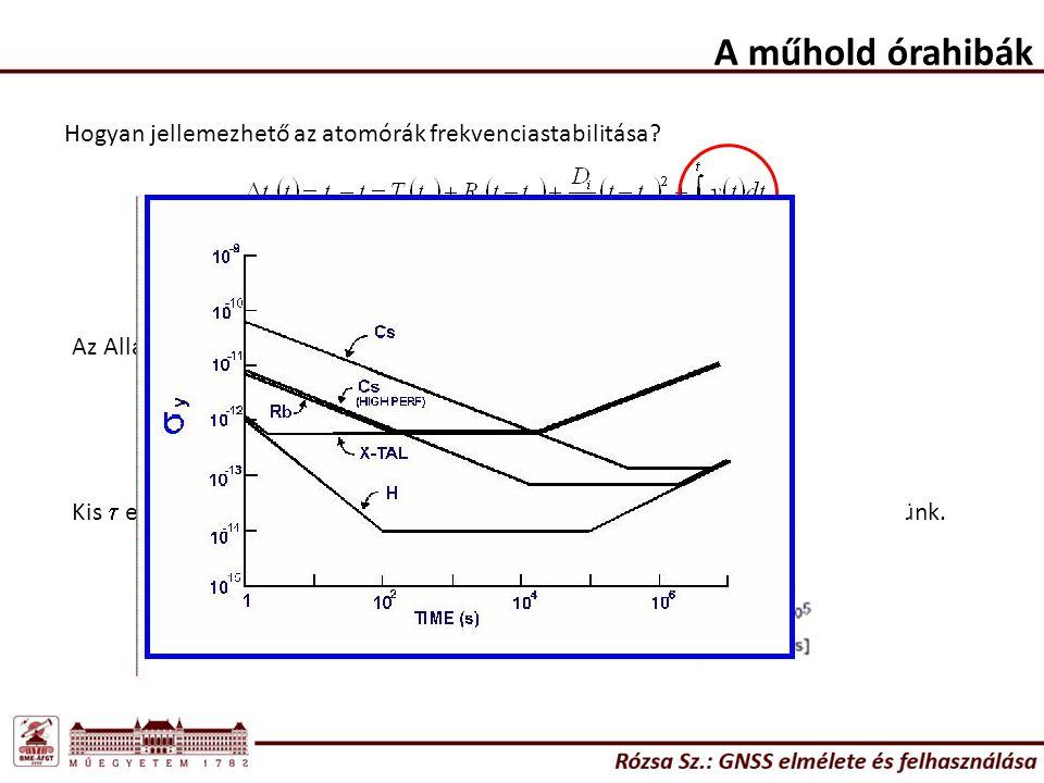 A műhold órahibák Hogyan jellemezhető az atomórák frekvenciastabilitása Az Allan-variancia (figyelembe veszi a drift hatását is):