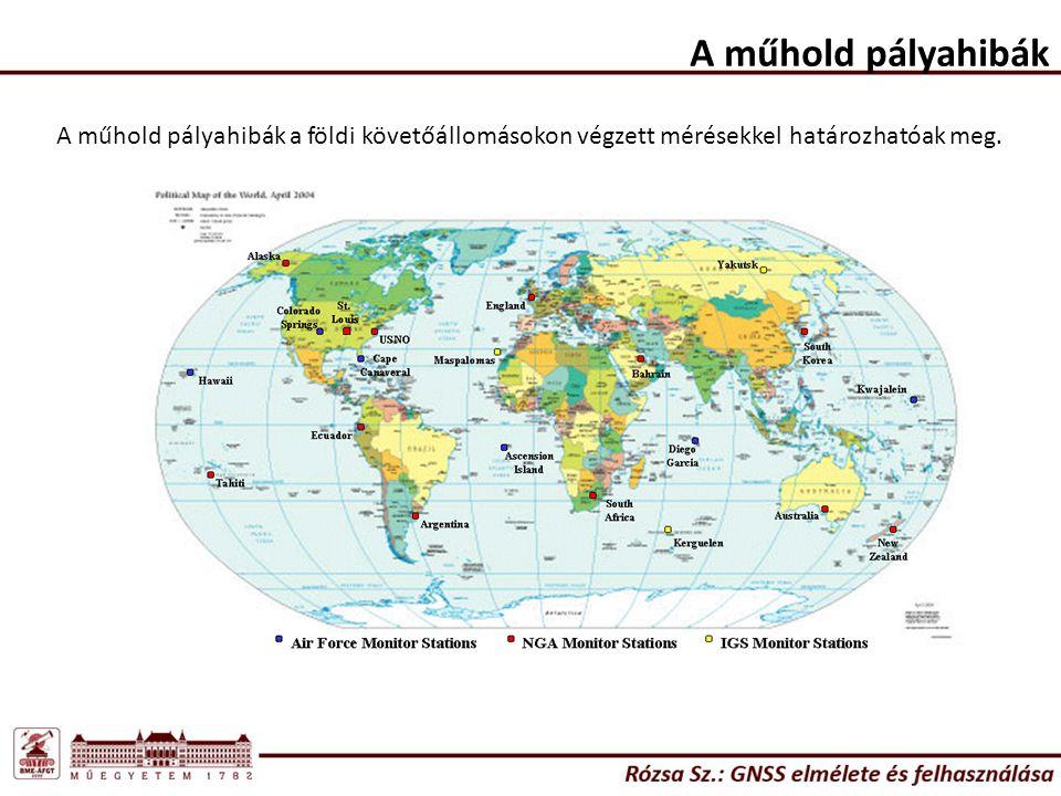 A műhold pályahibák A műhold pályahibák a földi követőállomásokon végzett mérésekkel határozhatóak meg.