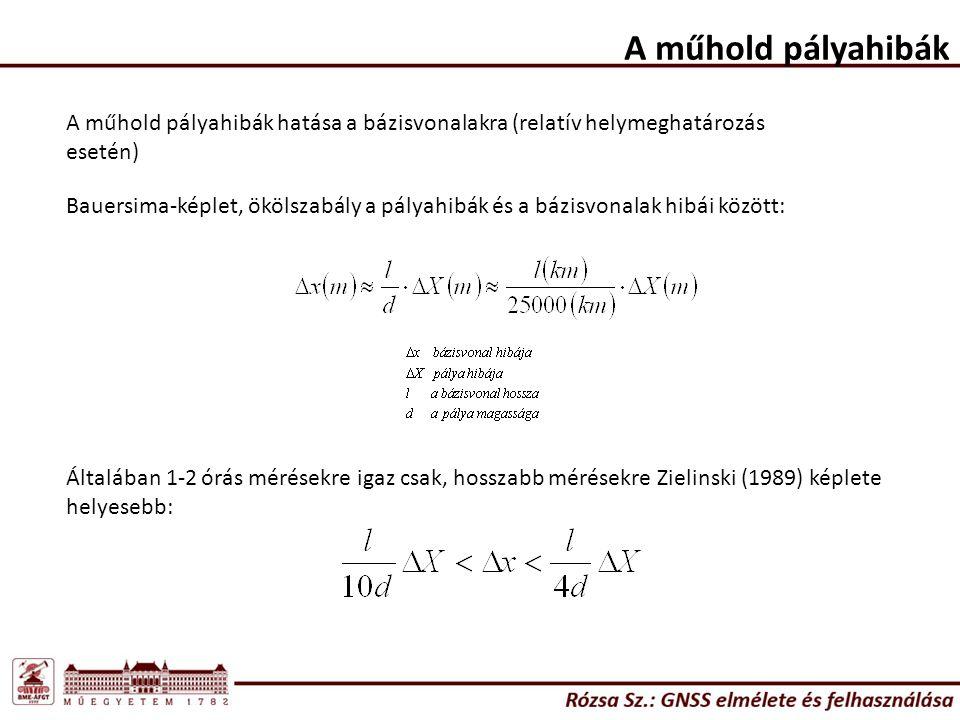 A műhold pályahibák A műhold pályahibák hatása a bázisvonalakra (relatív helymeghatározás esetén)
