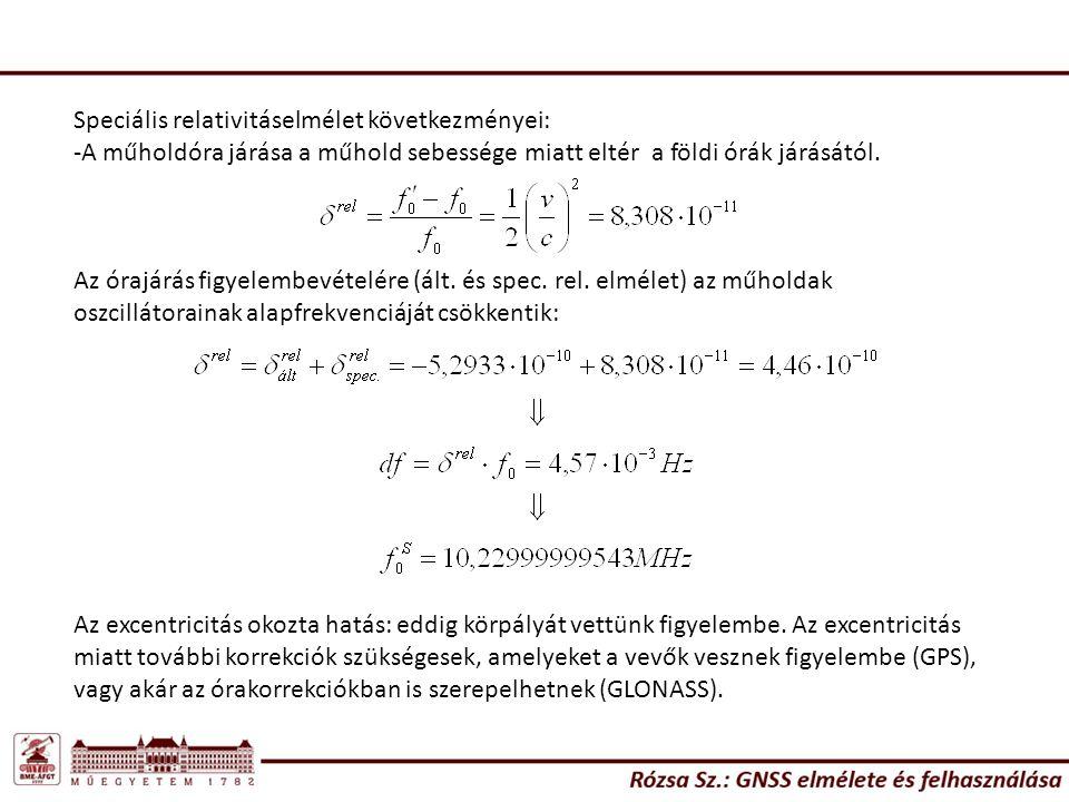 Speciális relativitáselmélet következményei:
