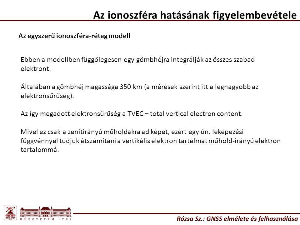 Az ionoszféra hatásának figyelembevétele
