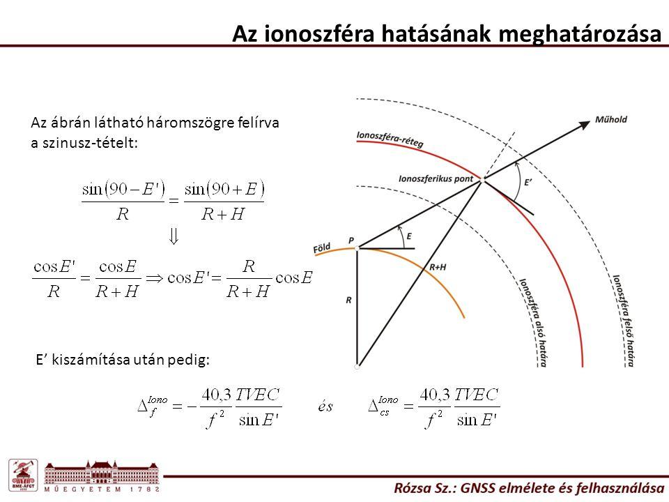 Az ionoszféra hatásának meghatározása