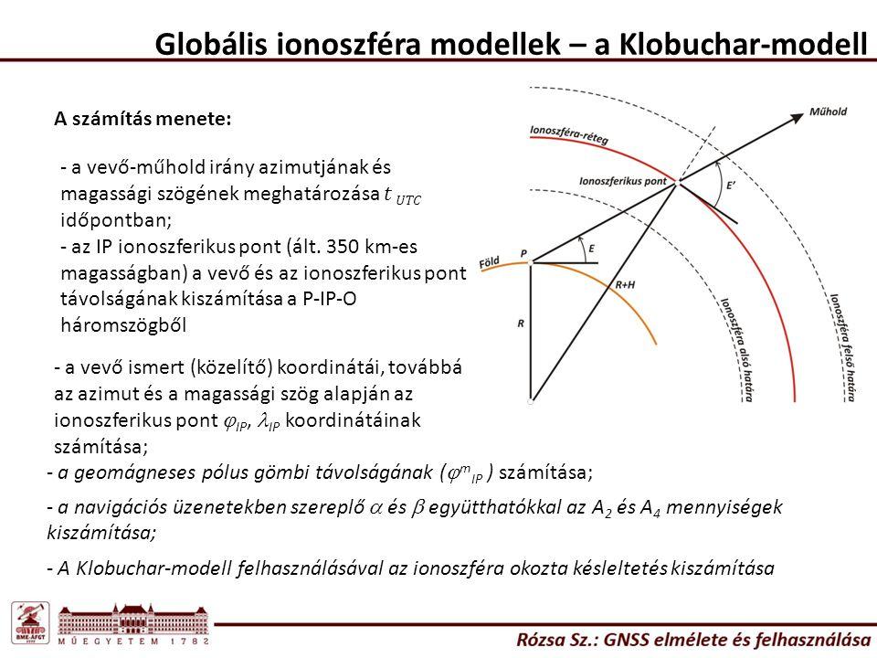 Globális ionoszféra modellek – a Klobuchar-modell