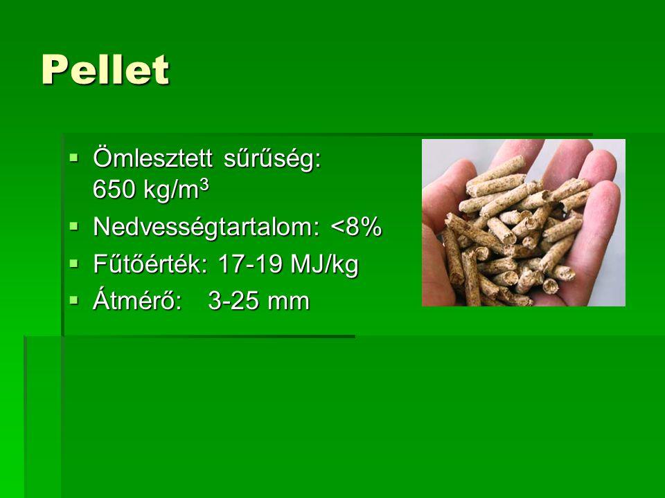 Pellet Ömlesztett sűrűség: 650 kg/m3 Nedvességtartalom: <8%