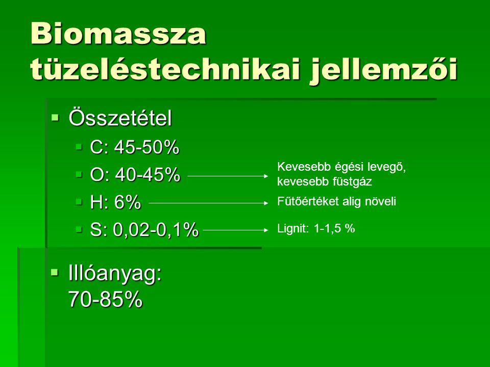 Biomassza tüzeléstechnikai jellemzői