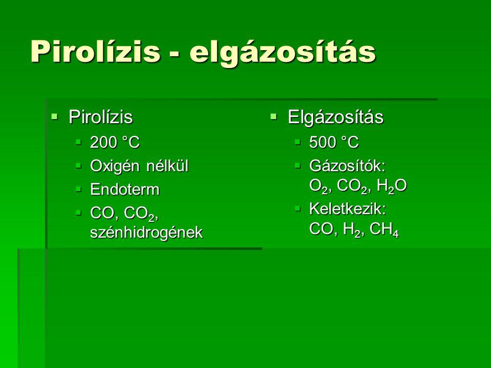 Pirolízis - elgázosítás