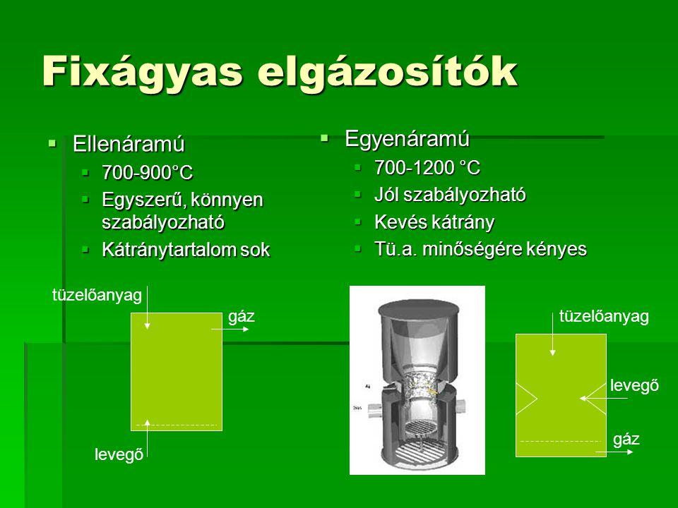 Fixágyas elgázosítók Egyenáramú Ellenáramú 700-1200 °C 700-900°C