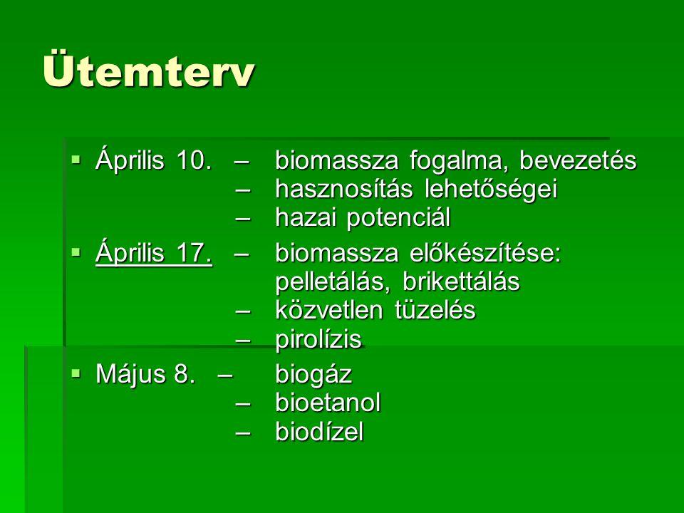 Ütemterv Április 10. – biomassza fogalma, bevezetés – hasznosítás lehetőségei – hazai potenciál.