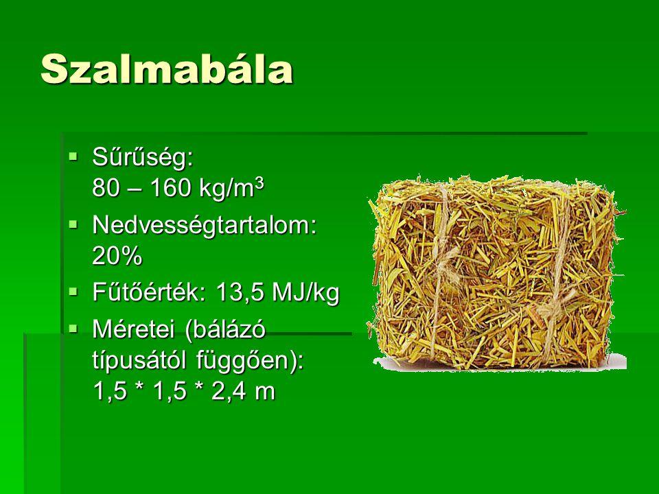 Szalmabála Sűrűség: 80 – 160 kg/m3 Nedvességtartalom: 20%