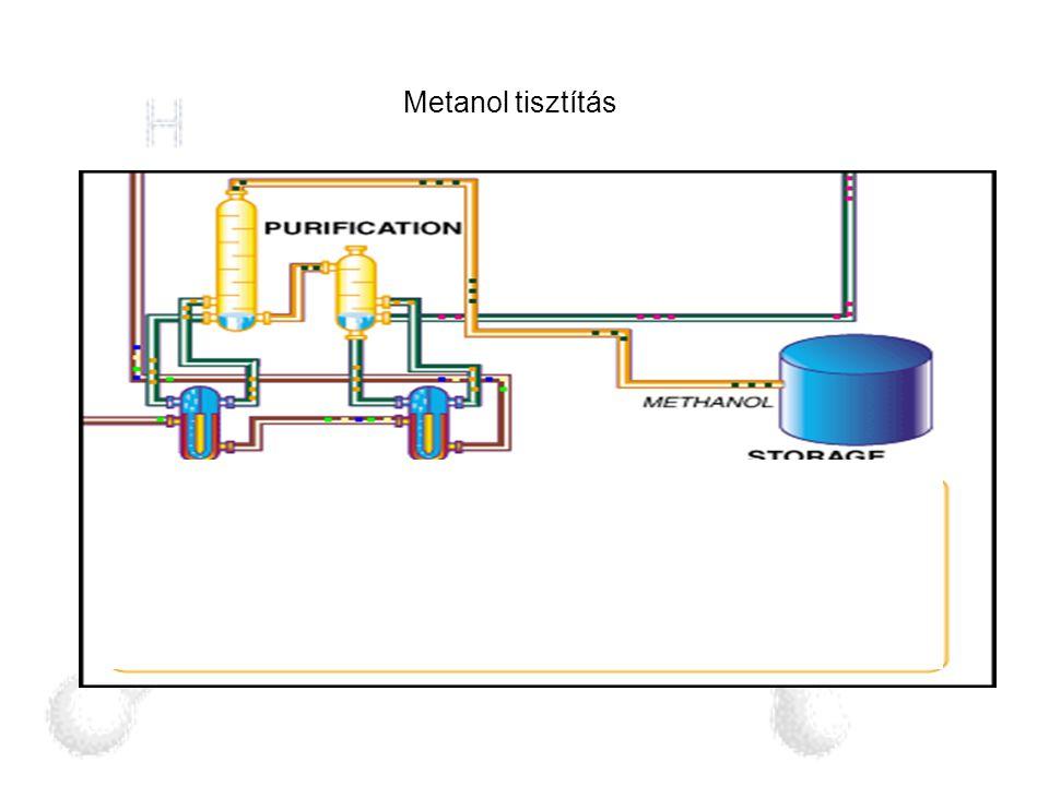 Metanol tisztítás