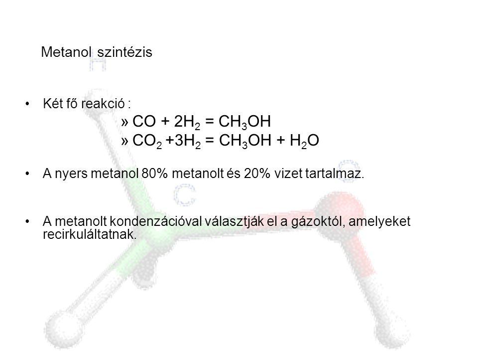 CO + 2H2 = CH3OH CO2 +3H2 = CH3OH + H2O Metanol szintézis