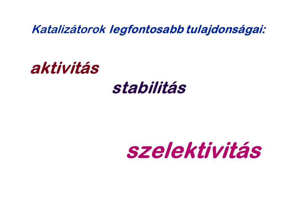 Katalizátorok legfontosabb tulajdonságai: aktivitás. stabilitás