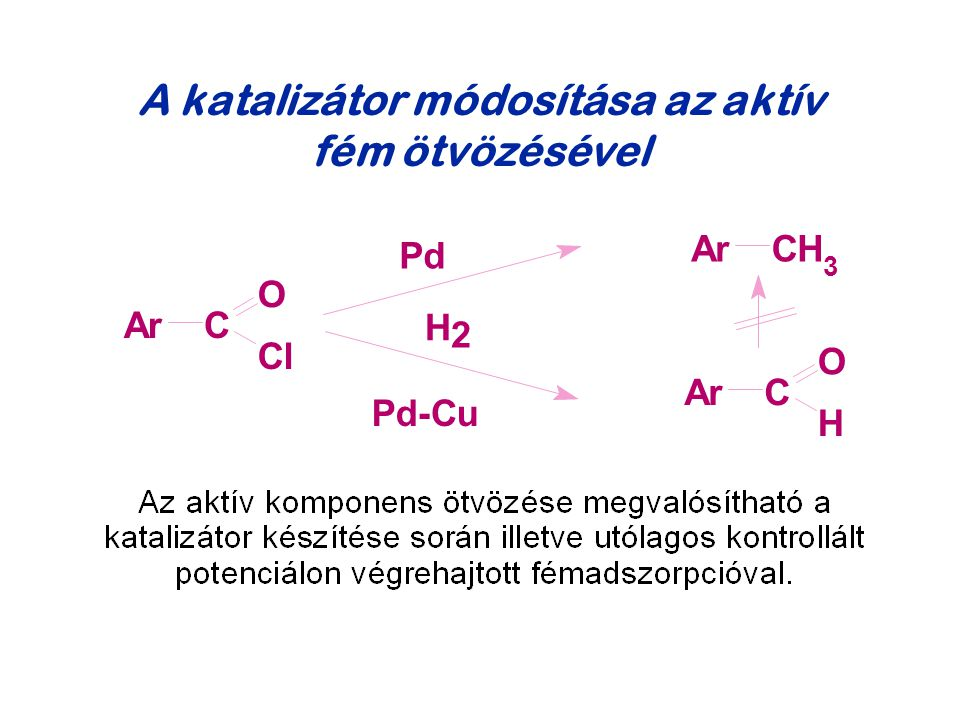 A katalizátor módosítása az aktív fém ötvözésével