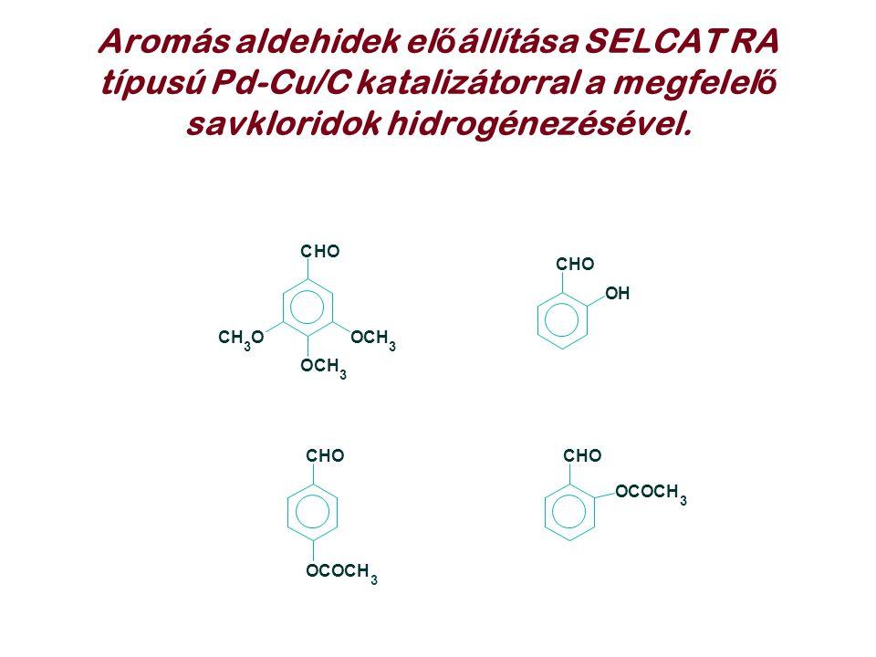 Aromás aldehidek előállítása SELCAT RA típusú Pd-Cu/C katalizátorral a megfelelő savkloridok hidrogénezésével.