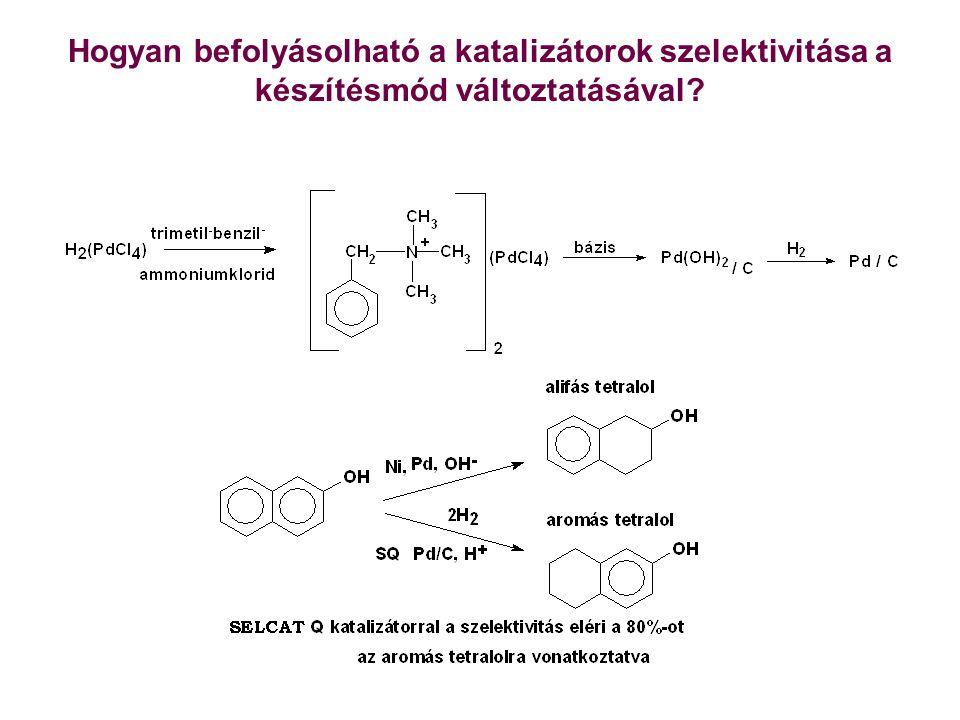 Hogyan befolyásolható a katalizátorok szelektivitása a készítésmód változtatásával