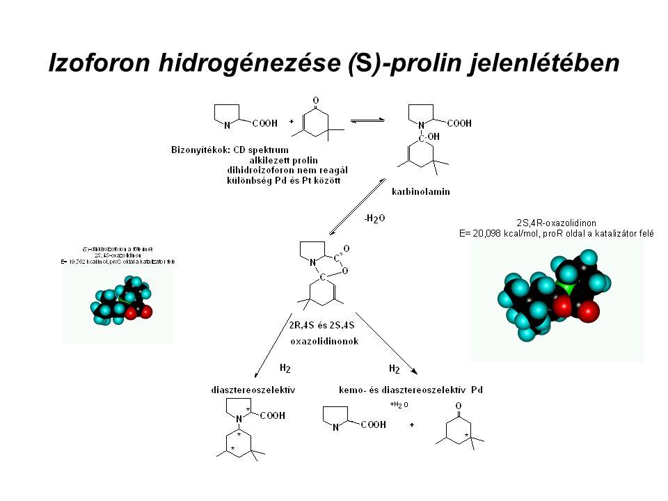 Izoforon hidrogénezése (S)-prolin jelenlétében