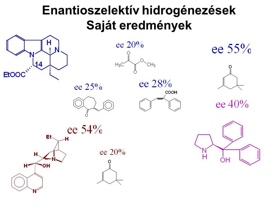 Enantioszelektív hidrogénezések Saját eredmények