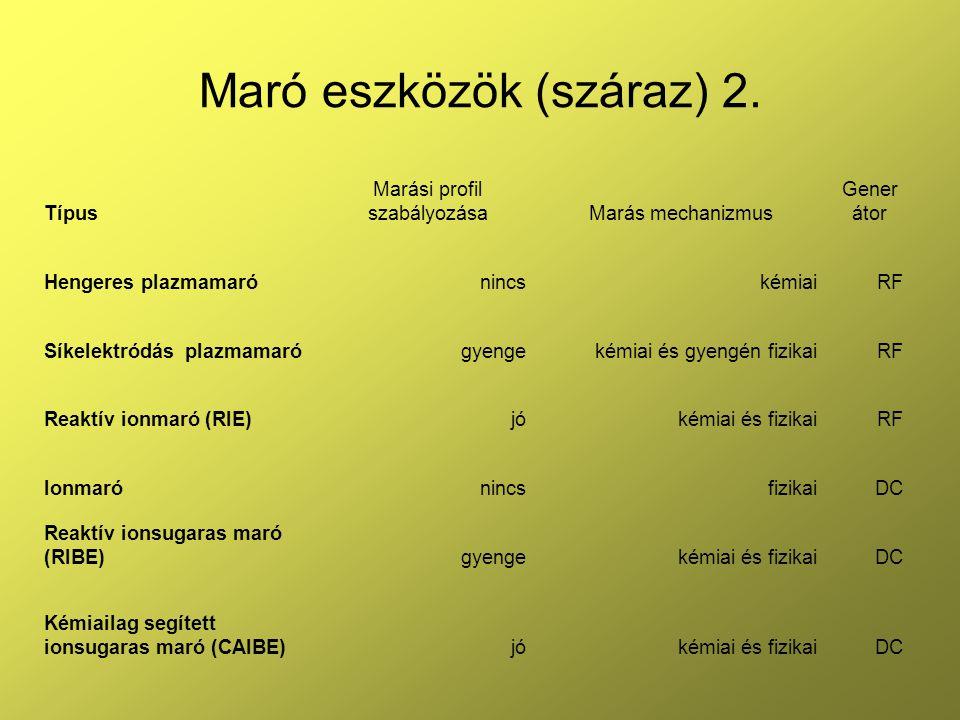 Maró eszközök (száraz) 2.