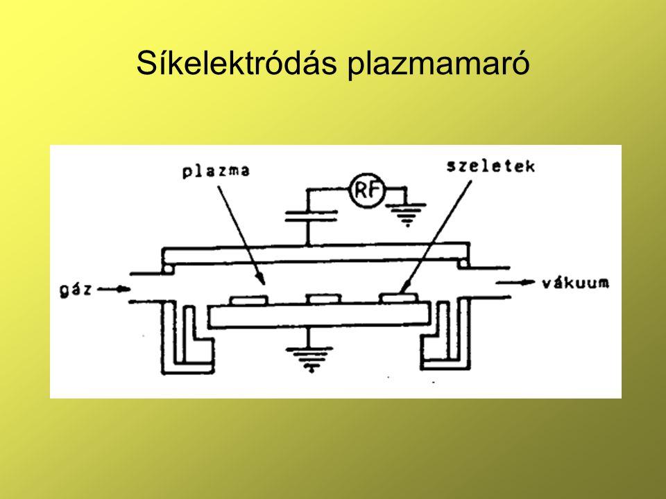 Síkelektródás plazmamaró