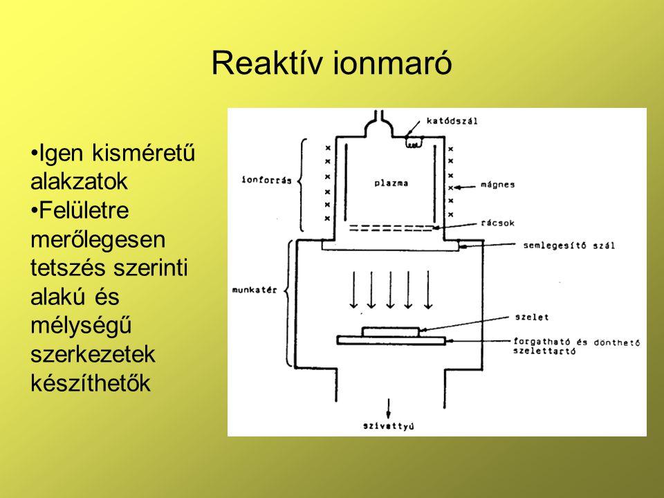 Reaktív ionmaró Igen kisméretű alakzatok