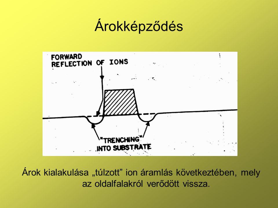 """Árokképződés Árok kialakulása """"túlzott ion áramlás következtében, mely az oldalfalakról verődött vissza."""