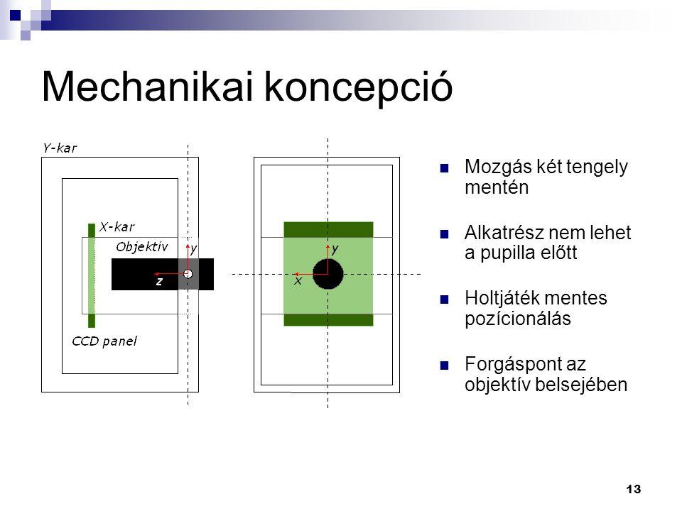 Mechanikai koncepció Mozgás két tengely mentén