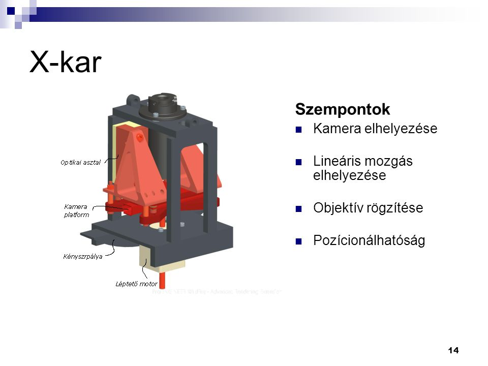 X-kar Szempontok Kamera elhelyezése Lineáris mozgás elhelyezése