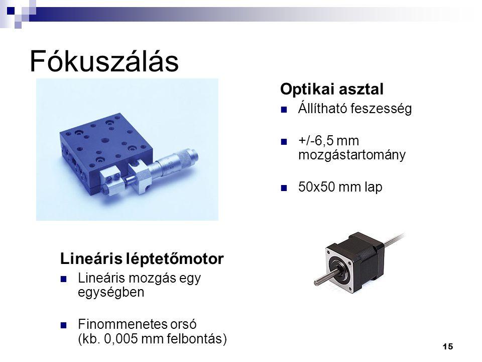 Fókuszálás Optikai asztal Lineáris léptetőmotor Állítható feszesség