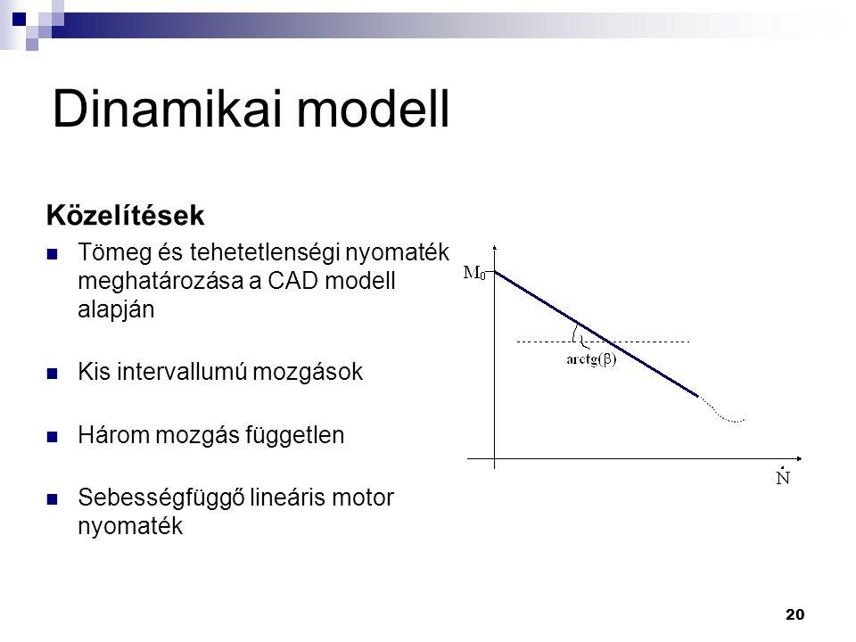 Dinamikai modell Közelítések