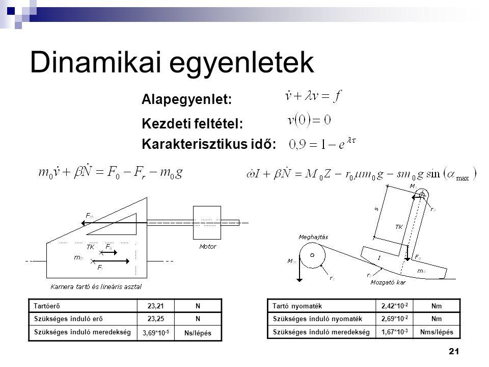 Dinamikai egyenletek Alapegyenlet: Kezdeti feltétel: