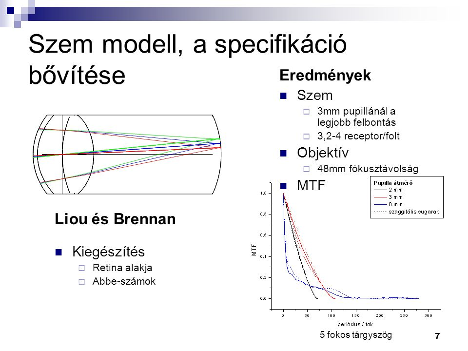 Szem modell, a specifikáció bővítése
