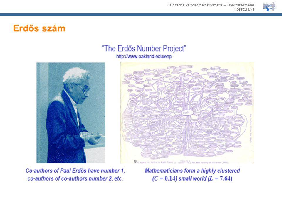 Erdős szám