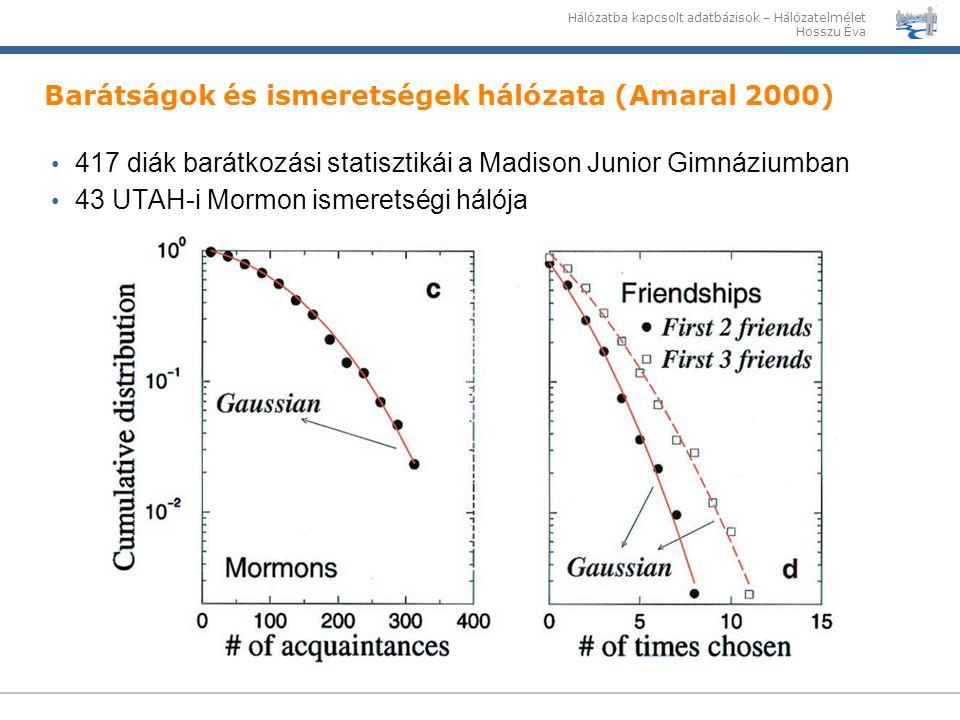 Barátságok és ismeretségek hálózata (Amaral 2000)