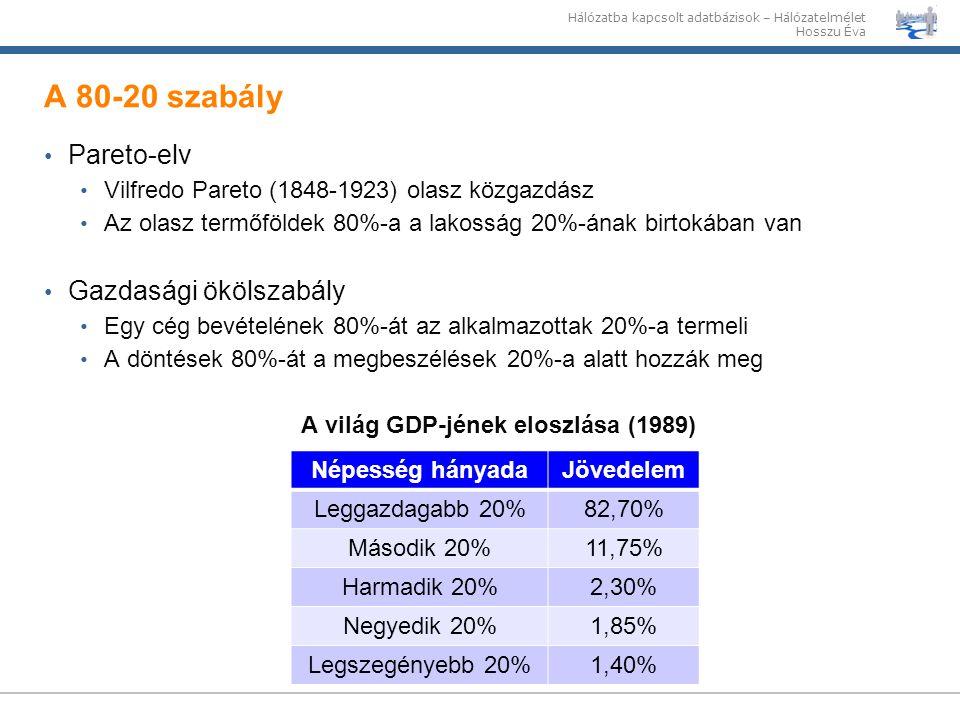A világ GDP-jének eloszlása (1989)