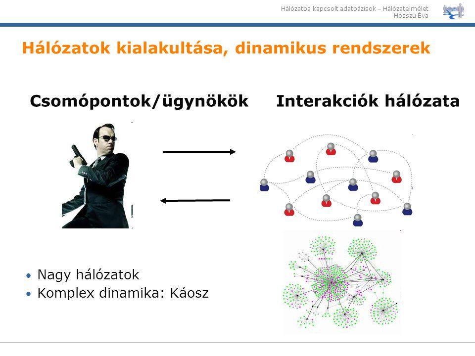 Hálózatok kialakultása, dinamikus rendszerek