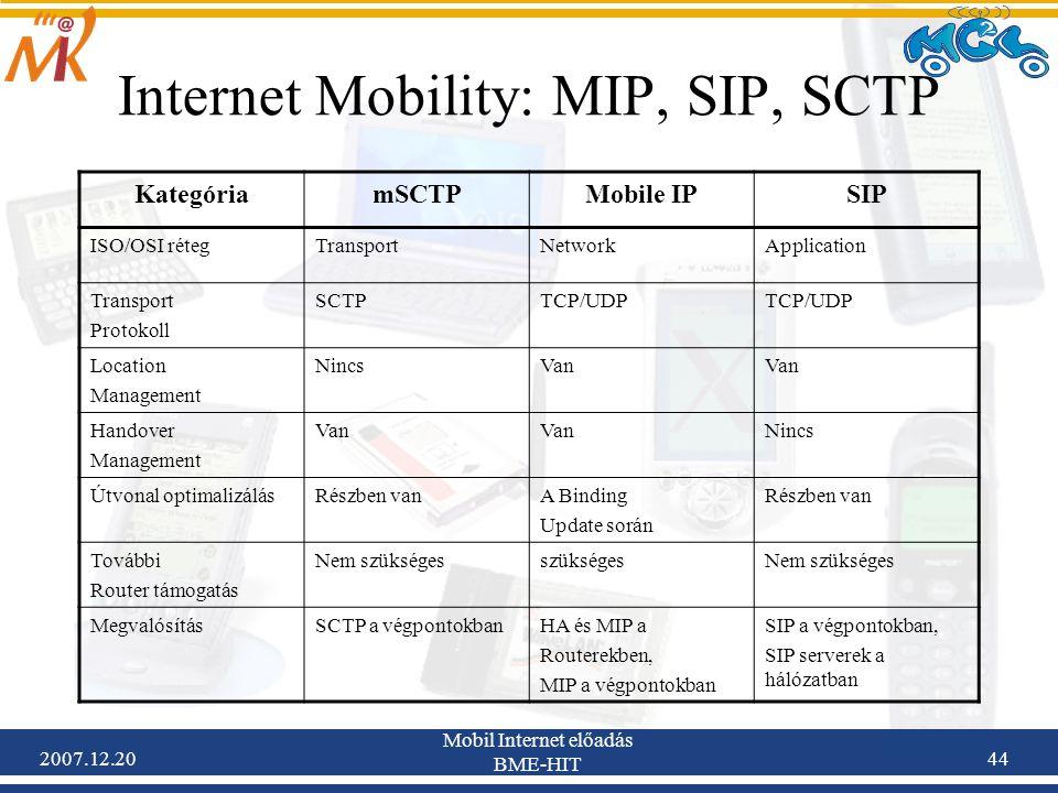 Internet Mobility: MIP, SIP, SCTP