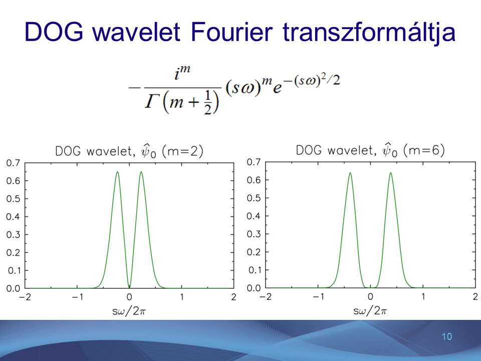 DOG wavelet Fourier transzformáltja