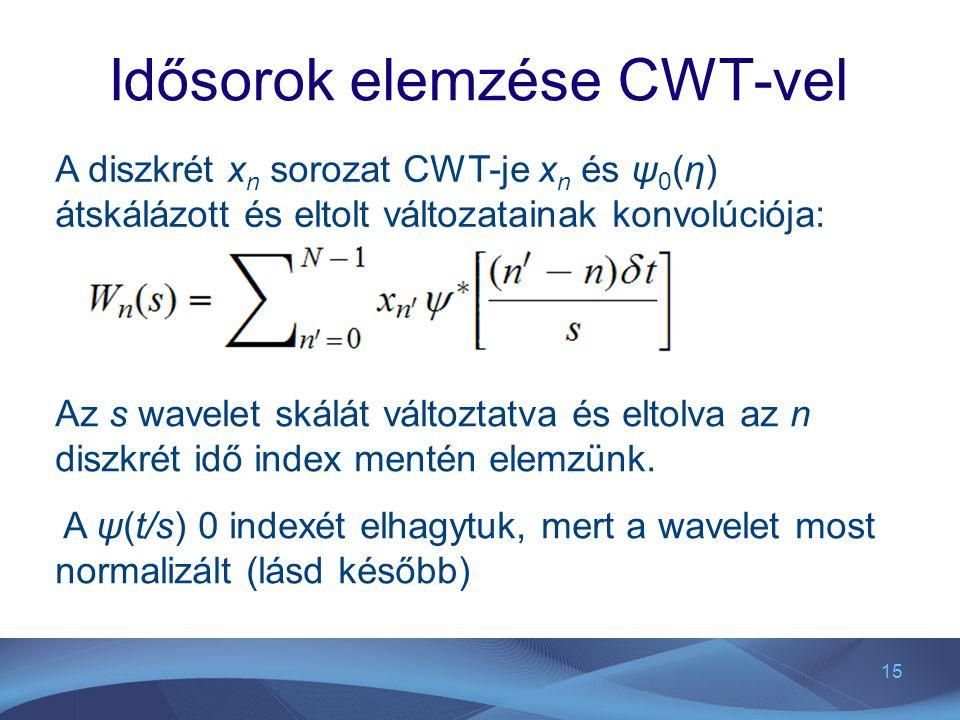 Idősorok elemzése CWT-vel