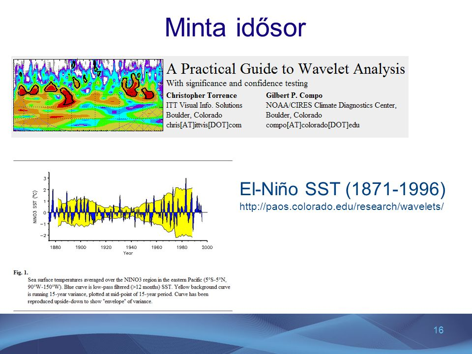 Minta idősor El-Niño SST (1871-1996) http://paos.colorado.edu/research/wavelets/