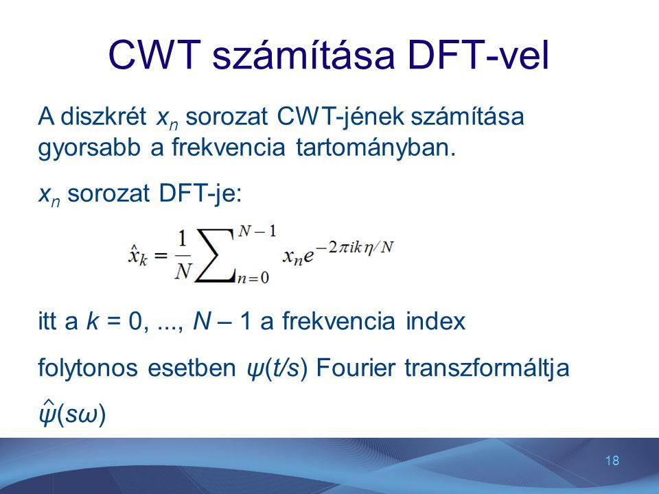 CWT számítása DFT-vel A diszkrét xn sorozat CWT-jének számítása gyorsabb a frekvencia tartományban.