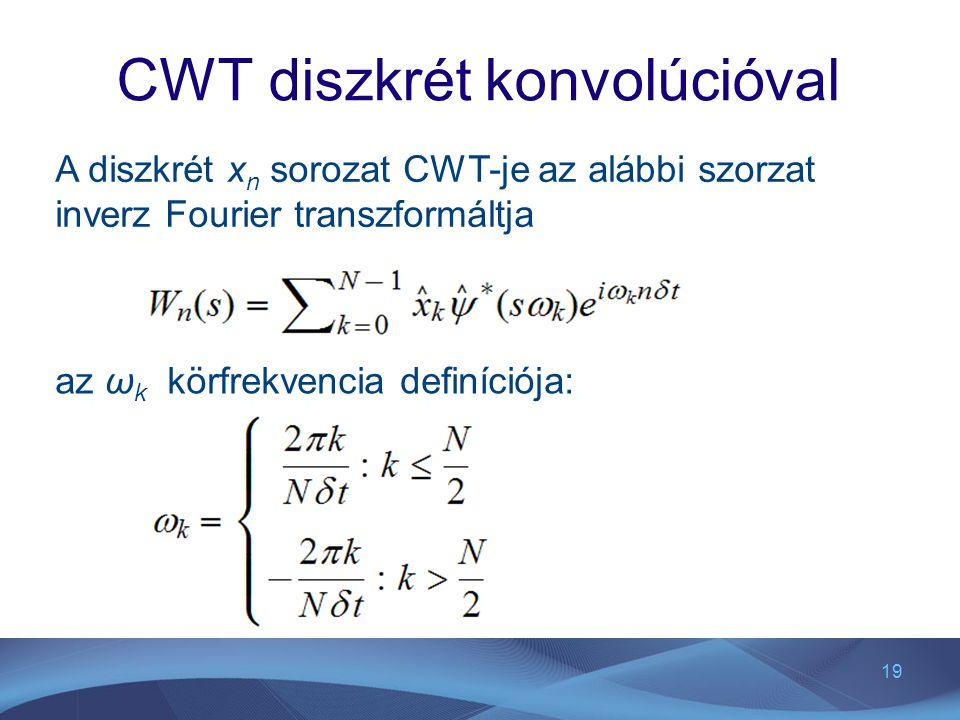 CWT diszkrét konvolúcióval
