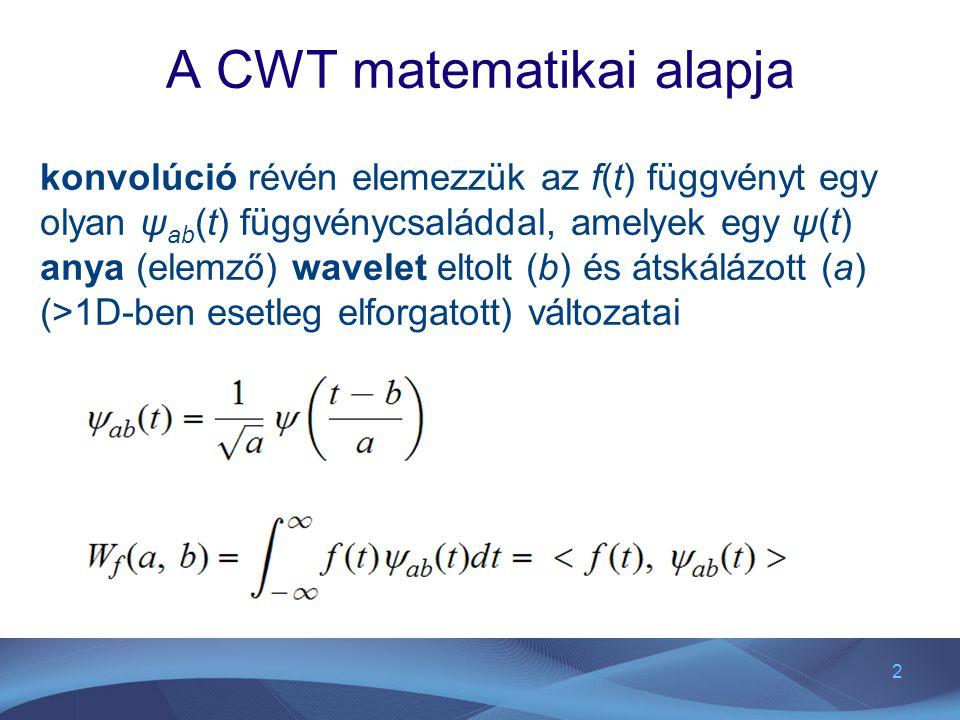 A CWT matematikai alapja