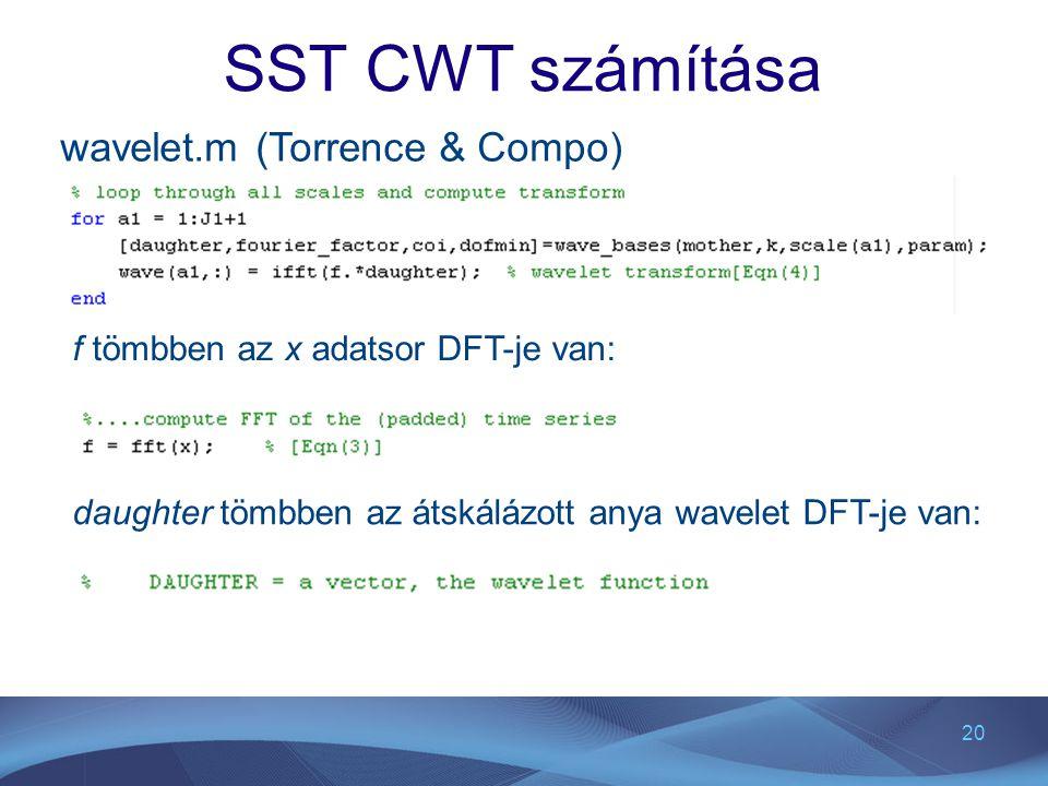 SST CWT számítása wavelet.m (Torrence & Compo)