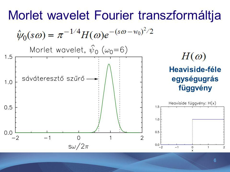 Morlet wavelet Fourier transzformáltja